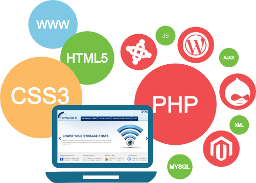 web development services offered by Tulasi IT